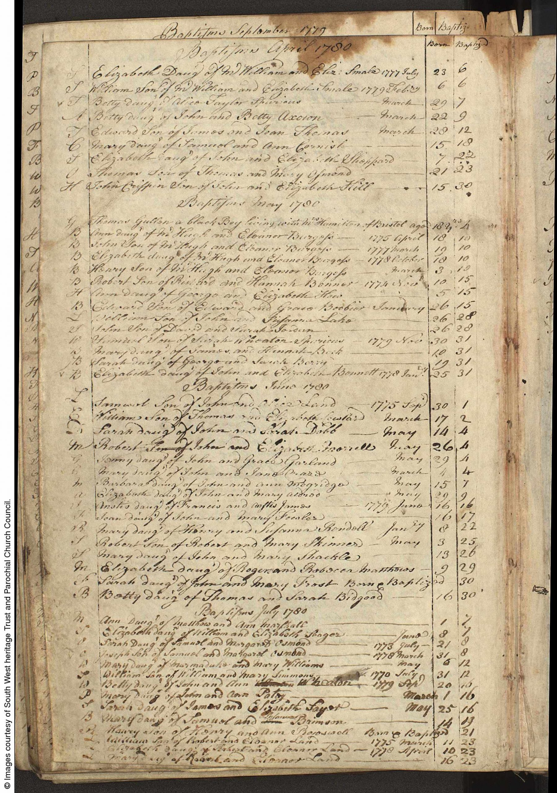 Baptismal record for Thomas Gullen (St Peter's Church / Parochial Church Council; Devon Archives and Local Studies DHC 2167A/PR/1/2)